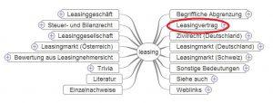 Wiki Mindmap Longtail