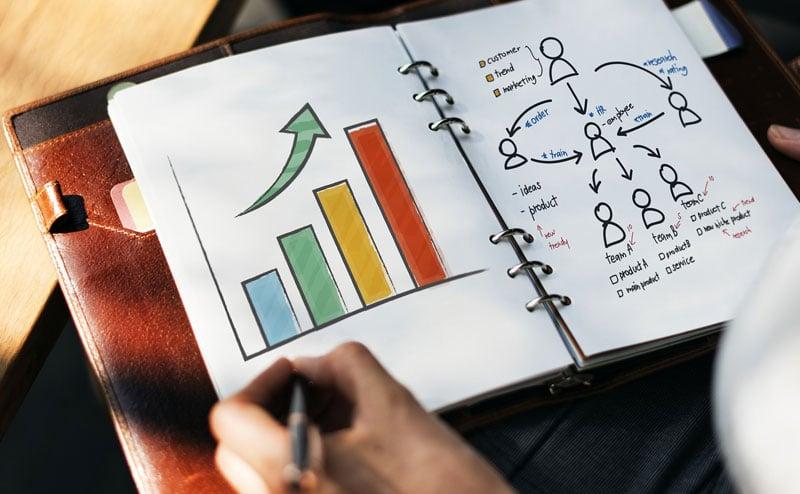 Unzufriedenheit im Social Media Marketing: Die größten Probleme in deutschen Unternehmen